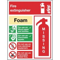 Self-Adhesive Foam Extinguisher Sign with Instructions and Missing Indicator