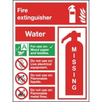 Durable Water Fire Extinguisher Instruction Sign With 'Missing Indicator' Message