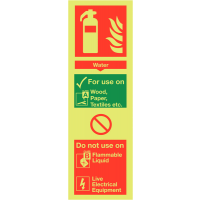 Water Fire Extinguisher Glow-in-the-Dark Instructions Sign