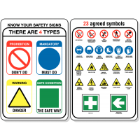 Durable Double-Sided 'Know Your Safety Signs' Pocket Reference Guide