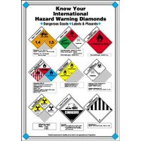 Know Your International Hazard Warning Diamonds' Poster in Rigid Plastic