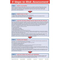 5 Steps to Risk Assessment' Poster with Comprehensive Information