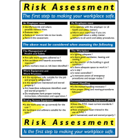 Durable Plastic Risk Assessment Wall Chart Guide