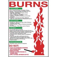 First aid wallchart for types & treatment of burns