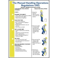 Manual handling advisory wallchart/pocket guide