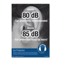 Colourful & Bright Hearing Protection Safety Poster