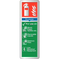 Metal look dry powder fire extinguisher information sign