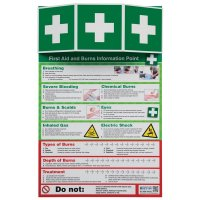 3D headed, first aid and burns information poster