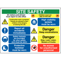 Health and Safety Compliant Site Safety Sign