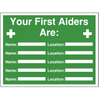 'Your First Aiders Are' Multi-message Construction Sign