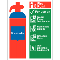Durable Dry Powder Extinguisher Fire Point Construction Signs