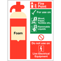 Construction Signs - Foam Fire Extinguisher Fire Point
