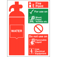 Durable Multi-Message Fire Extinguisher Fire Point Instruction Signs