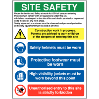 Multi-message site sign with ppe and 'no unauthorised entry' warnings