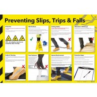 Eye-Catching Preventing Slips, Trips & Falls Safety Poster