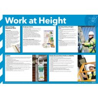 Comprehensive 'Working at Height' Safety Poster