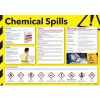 Chemical Spills Information & COSHH Safety Poster