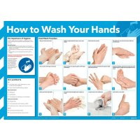 Comprehensive 'How to Wash Your Hands' poster