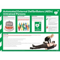 AED Emergency Guidance Poster for Untrained Personnel