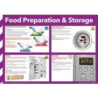 Colourful and clear 'Food Preparation & Storage' poster