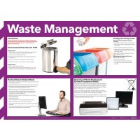 Large Waste Management Information Display Poster