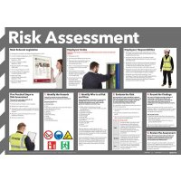 A1/A2 Risk Assessment Poster