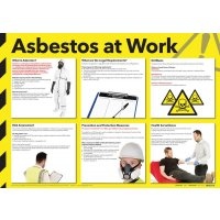 Asbestos At Work' A1/A2 Safety Poster
