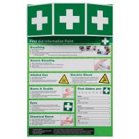 First Aid Information Point Posters