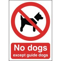 Essential Warning Signs Displaying 'No Dogs Except Guide Dogs' Message