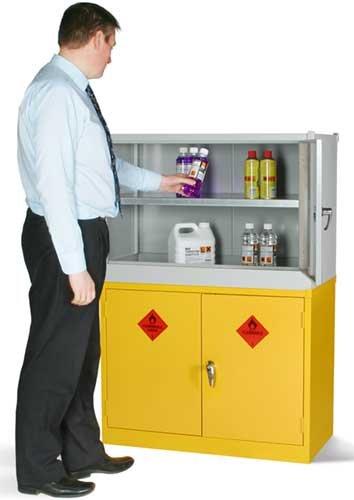 Regulation COSHH Stackable Storage Lockers - COSHH Control