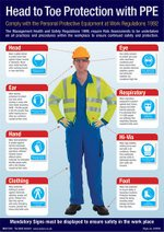 Head to Toe Protection with PPE' Poster with Symbols and Large Photograph - Health & Safety Posters