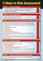 Clear and Easy-to-Follow '5 Steps to Risk Assessment' Posters - Health & Safety Posters