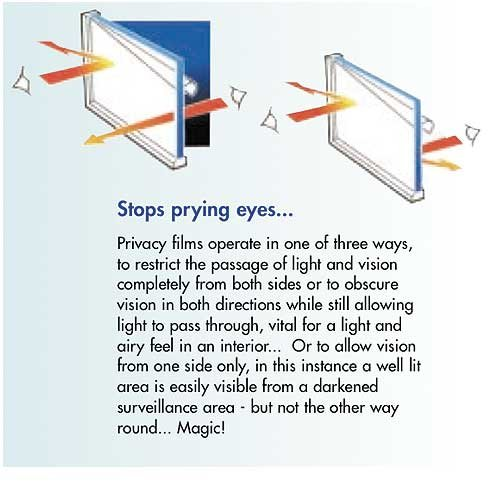 ADJUSTABLE OPAQUE PRIVACY FILM FOR WINDOWS