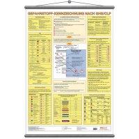Gefahrstoff-Kennzeichnung – Betriebsaushänge, Sicherheitskennzeichnung