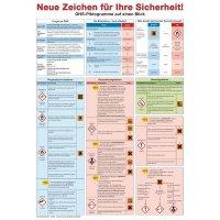 Neue Zeichen für Ihre Sicherheit – Aushang-Set, GHS/CLP-Verordnung