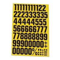 Ziffern Kombinationspackung, magnetisch