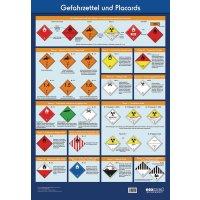 """Betriebsaushang """"Gefahrzettel und Placards"""" zur Arbeitssicherheit"""