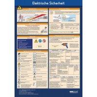 """Betriebsaushang """"Elektrische Sicherheit"""" zur Arbeitssicherheit"""