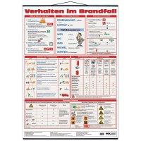Verhalten im Brandfall – Betriebsaushänge zur Sicherheitskennzeichnung