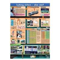 Ladungssicherung – Betriebsaushänge zur Sicherheitskennzeichnung