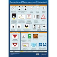 Kennzeichen nach Gefahrgutrecht – Betriebsaushänge zur Labor- und Gefahrstoffsicherheit