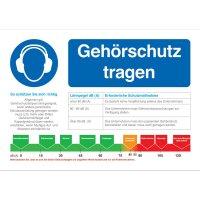 Gehörschutz tragen - Sicherheitshinweise