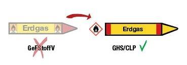 GHS CLP Rohrkennzeichnung Verordnung