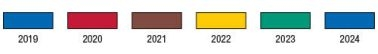 Prüfplaketten Jahresfarben