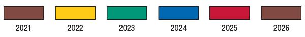 SETON Prüfplaketten Jahresfarben
