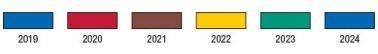 SETON Jahresfarben