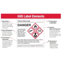 GHS Sign - GHS Label Elements