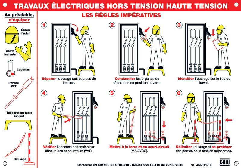 Panneaux de consignes de sécurité électrique
