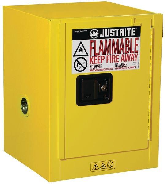 Compacte Brandwerende Kasten Voor Ontvlambare Producten