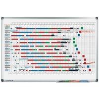 Magnetische planborden voor jaarplanning, opgedeeld in 53 weken